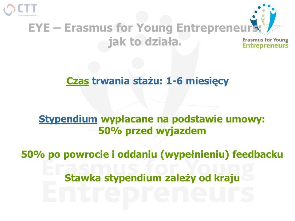 EYE – Erasmus for Young Entrepreneurs: jak to działa. Czas trwania stażu: 1-6 miesięcy Stypendium wypłacane na podstawie umowy: 50% przed wyjazdem 50%