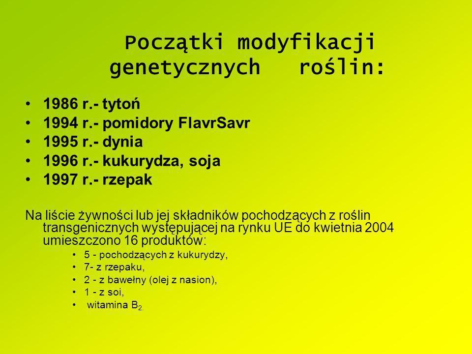 Początki modyfikacji genetycznych roślin: 1986 r.- tytoń 1994 r.- pomidory FlavrSavr 1995 r.- dynia 1996 r.- kukurydza, soja 1997 r.- rzepak Na liście