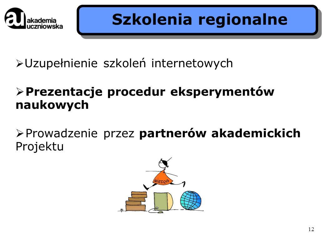 Uzupełnienie szkoleń internetowych Prezentacje procedur eksperymentów naukowych Prowadzenie przez partnerów akademickich Projektu Szkolenia regionalne