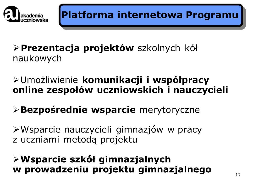 Prezentacja projektów szkolnych kół naukowych Umożliwienie komunikacji i współpracy online zespołów uczniowskich i nauczycieli Bezpośrednie wsparcie m