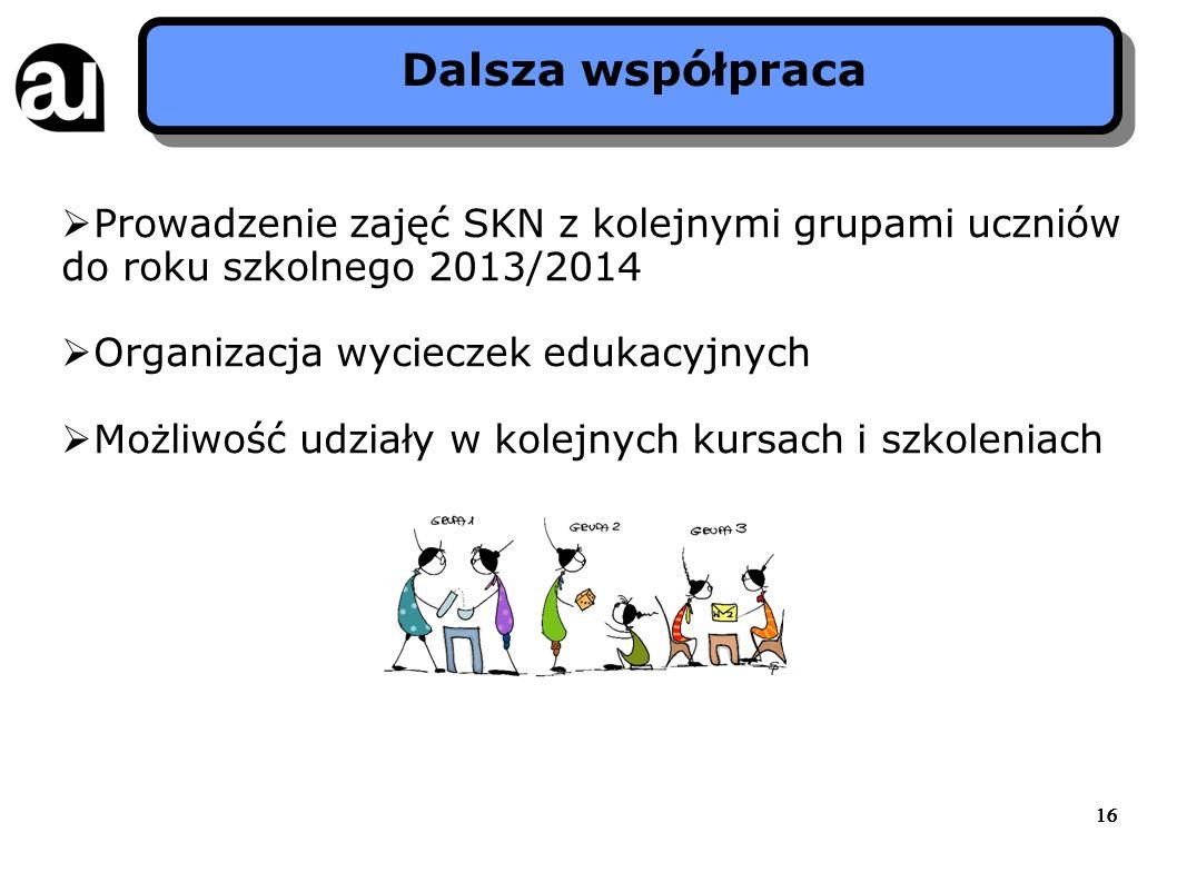 16 Dalsza współpraca Prowadzenie zajęć SKN z kolejnymi grupami uczniów do roku szkolnego 2013/2014 Organizacja wycieczek edukacyjnych Możliwość udział