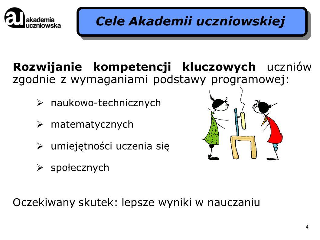 4 Rozwijanie kompetencji kluczowych uczniów zgodnie z wymaganiami podstawy programowej: naukowo-technicznych matematycznych umiejętności uczenia się s