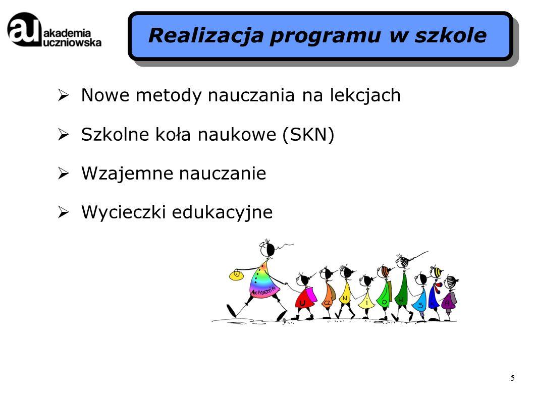 5 Nowe metody nauczania na lekcjach Szkolne koła naukowe (SKN) Wzajemne nauczanie Wycieczki edukacyjne Realizacja programu w szkole