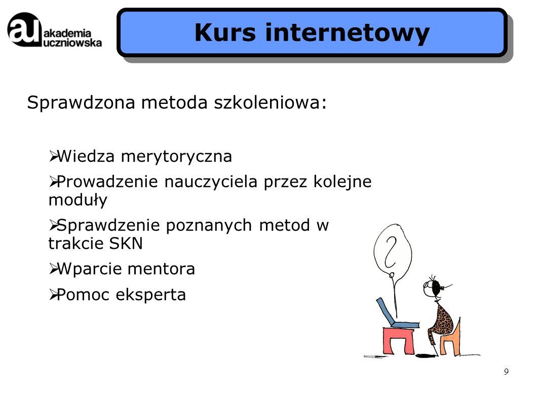 Sprawdzona metoda szkoleniowa: Wiedza merytoryczna Prowadzenie nauczyciela przez kolejne moduły Sprawdzenie poznanych metod w trakcie SKN Wparcie ment