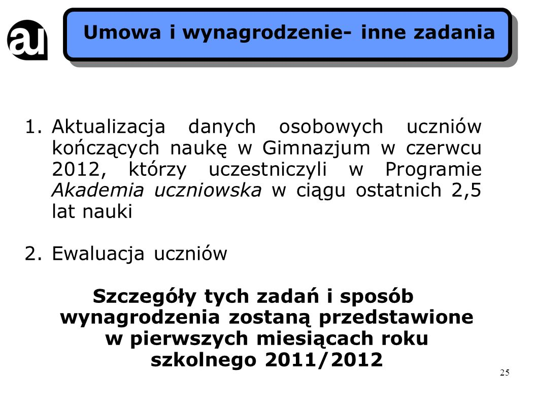25 Umowa i wynagrodzenie- inne zadania 1.Aktualizacja danych osobowych uczniów kończących naukę w Gimnazjum w czerwcu 2012, którzy uczestniczyli w Pro