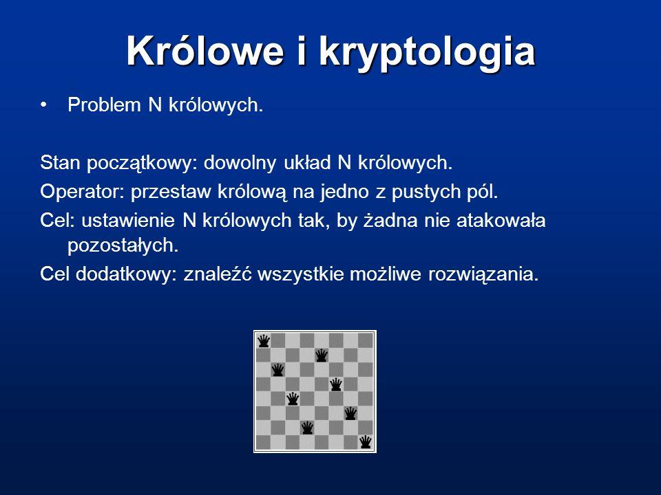 Królowe i kryptologia Problem N królowych. Stan początkowy: dowolny układ N królowych. Operator: przestaw królową na jedno z pustych pól. Cel: ustawie
