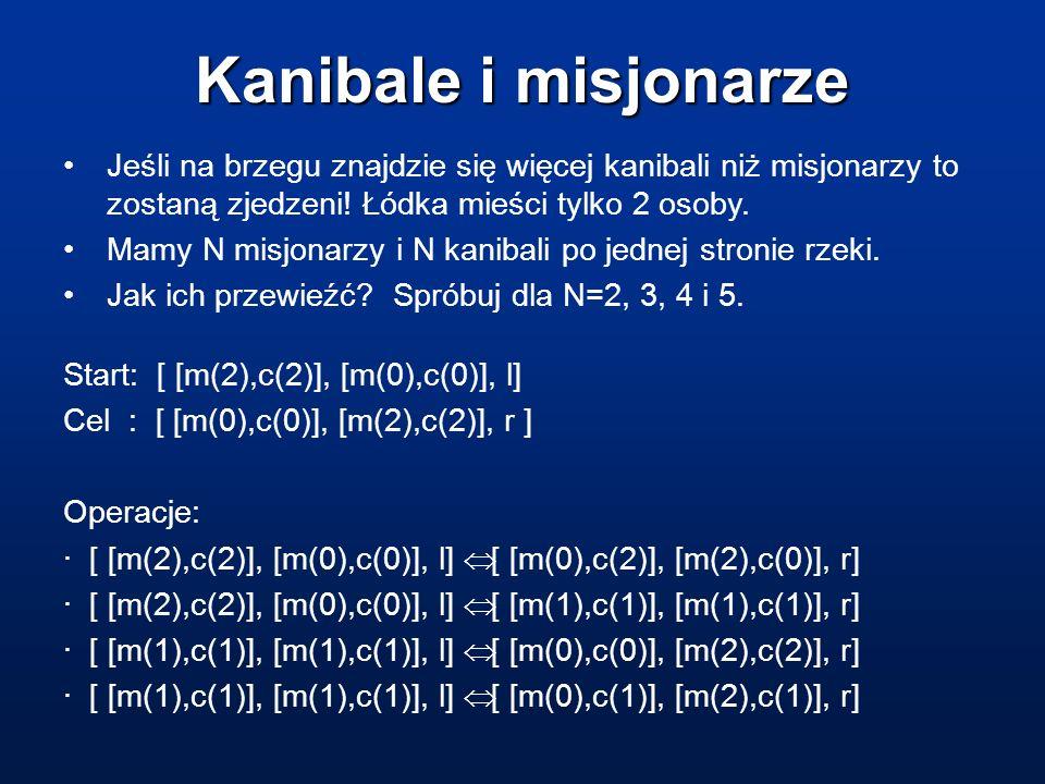 Kanibale i misjonarze Jeśli na brzegu znajdzie się więcej kanibali niż misjonarzy to zostaną zjedzeni! Łódka mieści tylko 2 osoby. Mamy N misjonarzy i