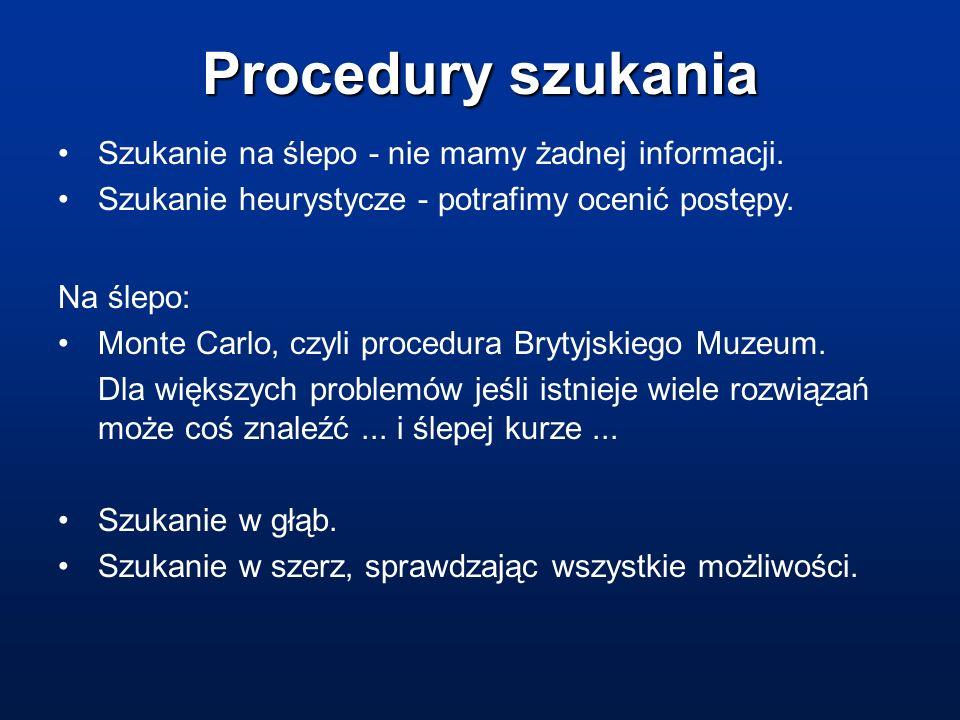 Procedury szukania Szukanie na ślepo - nie mamy żadnej informacji. Szukanie heurystycze - potrafimy ocenić postępy. Na ślepo: Monte Carlo, czyli proce