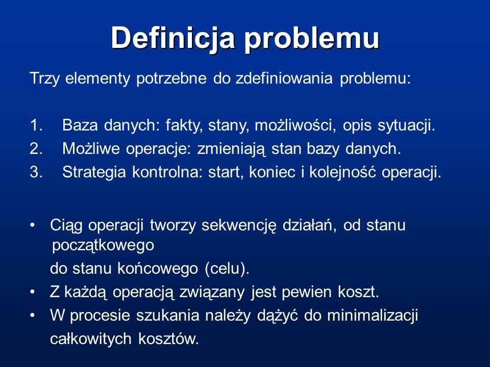 Definicja problemu Trzy elementy potrzebne do zdefiniowania problemu: 1.Baza danych: fakty, stany, możliwości, opis sytuacji. 2.Możliwe operacje: zmie