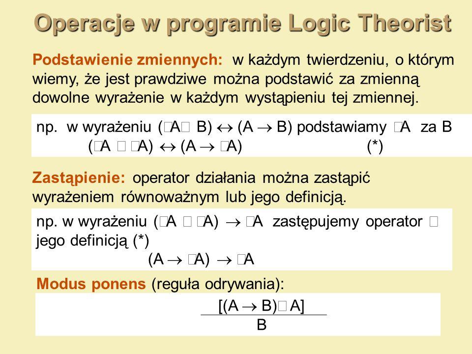 Operacje w programie Logic Theorist Podstawienie zmiennych:: w każdym twierdzeniu, o którym wiemy, że jest prawdziwe można podstawić za zmienną dowoln