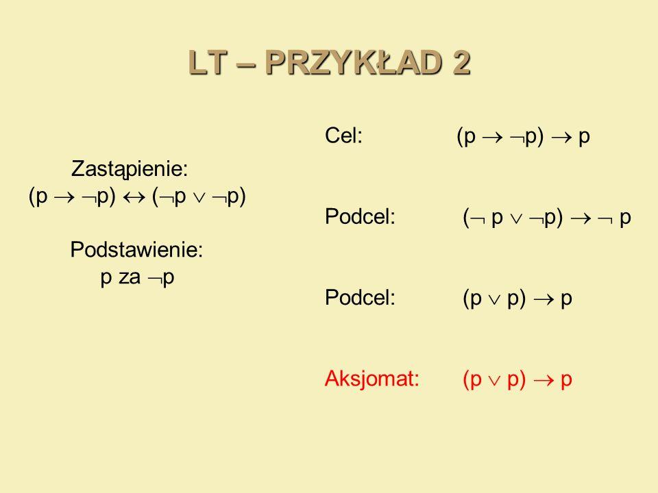 LT – PRZYKŁAD 2 Cel: (p p) p Zastąpienie: (p p) ( p p) Podcel: ( p p) p Podstawienie: p za p Podcel: (p p) p Aksjomat: (p p) p