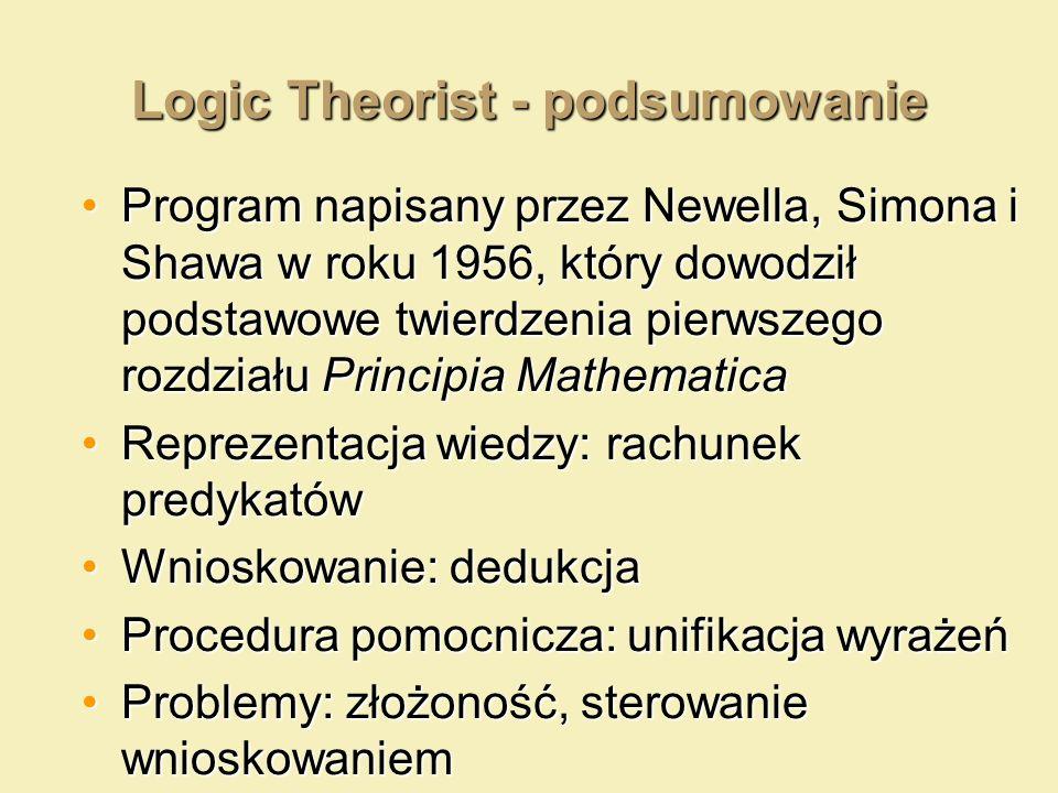 Logic Theorist - podsumowanie Program napisany przez Newella, Simona i Shawa w roku 1956, który dowodził podstawowe twierdzenia pierwszego rozdziału P