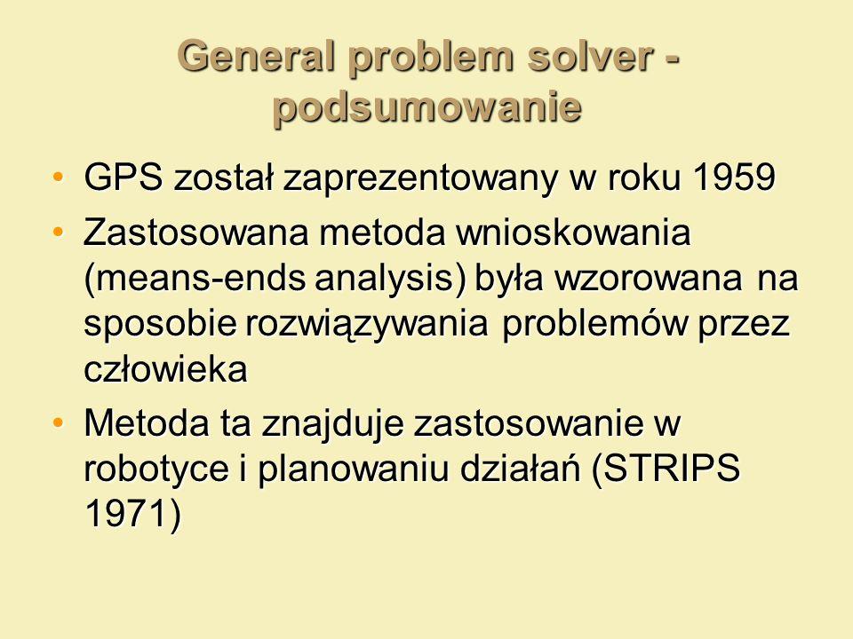 General problem solver - podsumowanie GPS został zaprezentowany w roku 1959GPS został zaprezentowany w roku 1959 Zastosowana metoda wnioskowania (mean