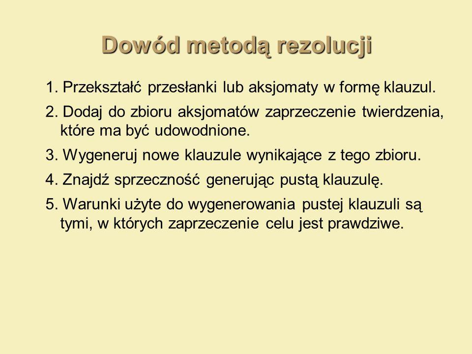 Dowód metodą rezolucji 1. Przekształć przesłanki lub aksjomaty w formę klauzul. 2. Dodaj do zbioru aksjomatów zaprzeczenie twierdzenia, które ma być u