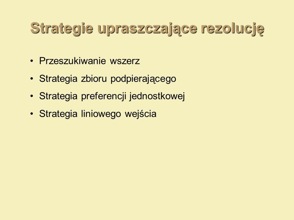 Strategie upraszczające rezolucję Przeszukiwanie wszerz Strategia zbioru podpierającego Strategia preferencji jednostkowej Strategia liniowego wejścia