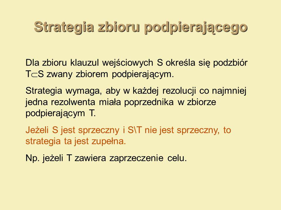 Strategia zbioru podpierającego Dla zbioru klauzul wejściowych S określa się podzbiór T S zwany zbiorem podpierającym. Strategia wymaga, aby w każdej
