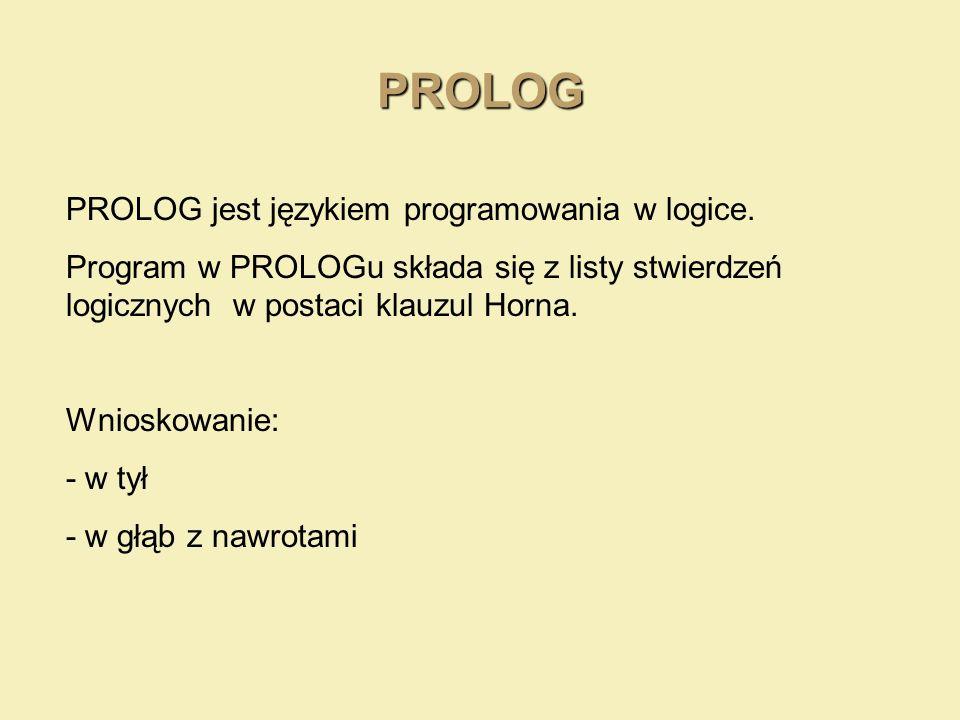 PROLOG PROLOG jest językiem programowania w logice. Program w PROLOGu składa się z listy stwierdzeń logicznych w postaci klauzul Horna. Wnioskowanie:
