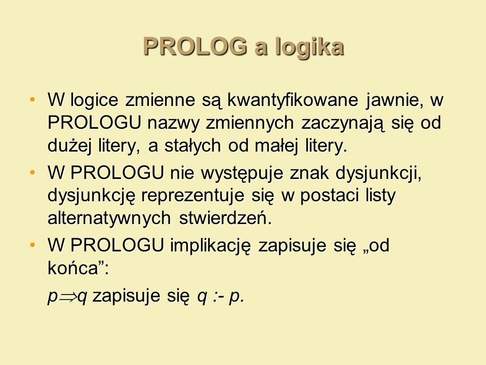 PROLOG a logika W logice zmienne są kwantyfikowane jawnie, w PROLOGU nazwy zmiennych zaczynają się od dużej litery, a stałych od małej litery.W logice