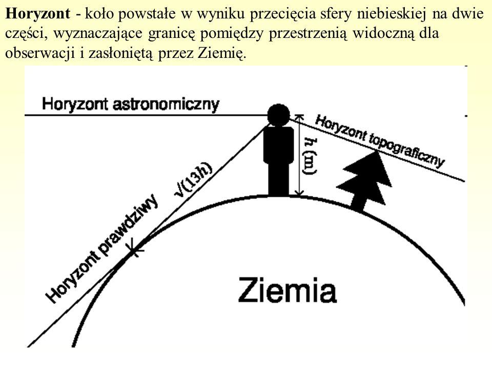 Horyzont - koło powstałe w wyniku przecięcia sfery niebieskiej na dwie części, wyznaczające granicę pomiędzy przestrzenią widoczną dla obserwacji i za