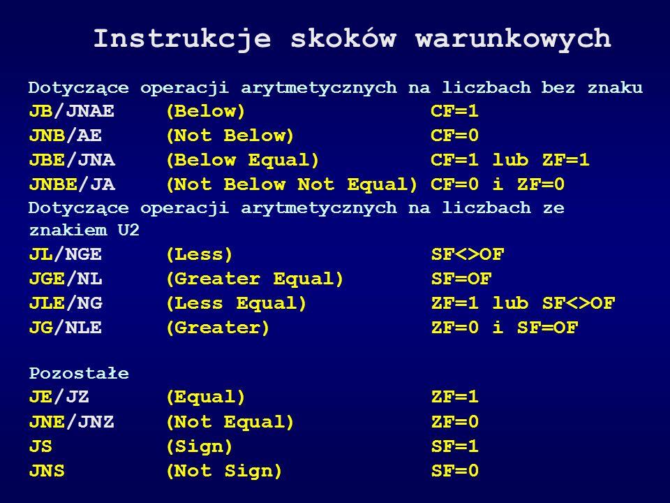 Instrukcje skoków warunkowych Dotyczące operacji arytmetycznych na liczbach bez znaku JB/JNAE(Below)CF=1 JNB/AE(Not Below)CF=0 JBE/JNA (Below Equal)CF