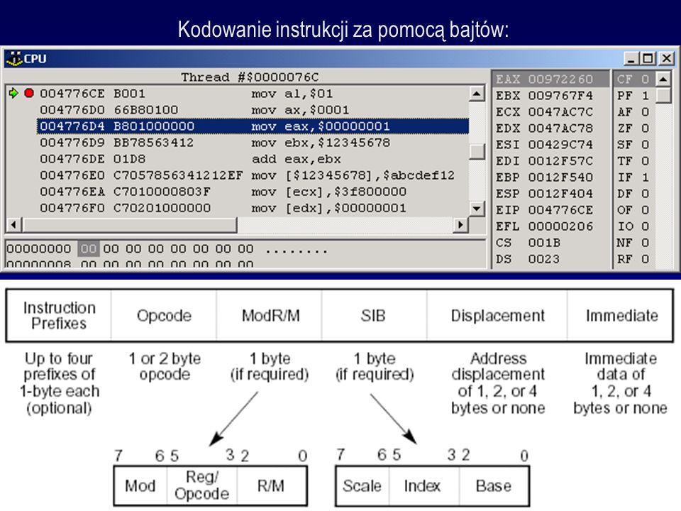 Instrukcje dotyczące pętli: (LOOP) Sekwencja instrukcji w Pascal-u: var i:integer; for i:=10 downto 0 do Begin End; Przykład zapisu w assemblerze: mov ecx,10 petla: loop petla Sekwencja instrukcji w Pascal-u: var i:integer; for i:=0 to 10 do Begin End; Przykład zapisu w assemblerze: mov ecx,10 petla: loop petla