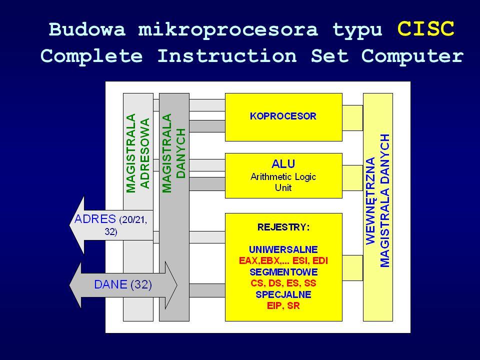 Stos i podprogramy: (adres wierzchołka stosu = SS:SP) - Adres wierzchołka stosu = SS:ESP - Stos rośnie w dół - Przy operacjach odkładania na stos (PUSH) modyfikowany jest wskaźnik stosu a następnie zapisywana odpowiednia wartość - Zdejmowanie ze stosu (POP) w kolejności: -pobranie wartości z pamięci wskazywanej SS:ESP do odpowiedniego rejestru a następnie -zwiększenie wartości wskaźnika ESP