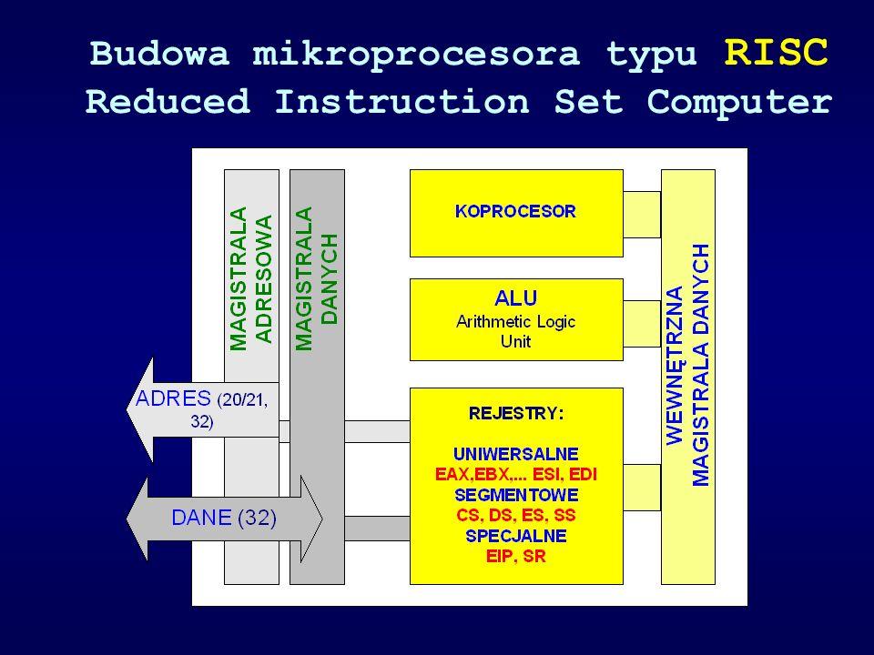 Podstawowe różnice pomiędzy CISC a RISC (Load Execution Store): CISC rozbudowane instrukcje operacje arytmetyczne bezpośrednio na lokalizacjach w pamięci możliwość zawansowanego programowania w języku maszynowym różna długość instrukcji często występujące instrukcje - 8 bitów rzadsze, rozbudowane instrukcje o większej długości znaczne różnice czasu wykonania poszczególnych instrukcji RISC znacznie ograniczony zestaw instrukcji operacje ALU tylko na rejestrach prosty tryb adresowania - uproszczone odwołania do pamięci wszystkie instrukcje identycznej długości (32 bity) znacznie prostsza konstrukcja procesora
