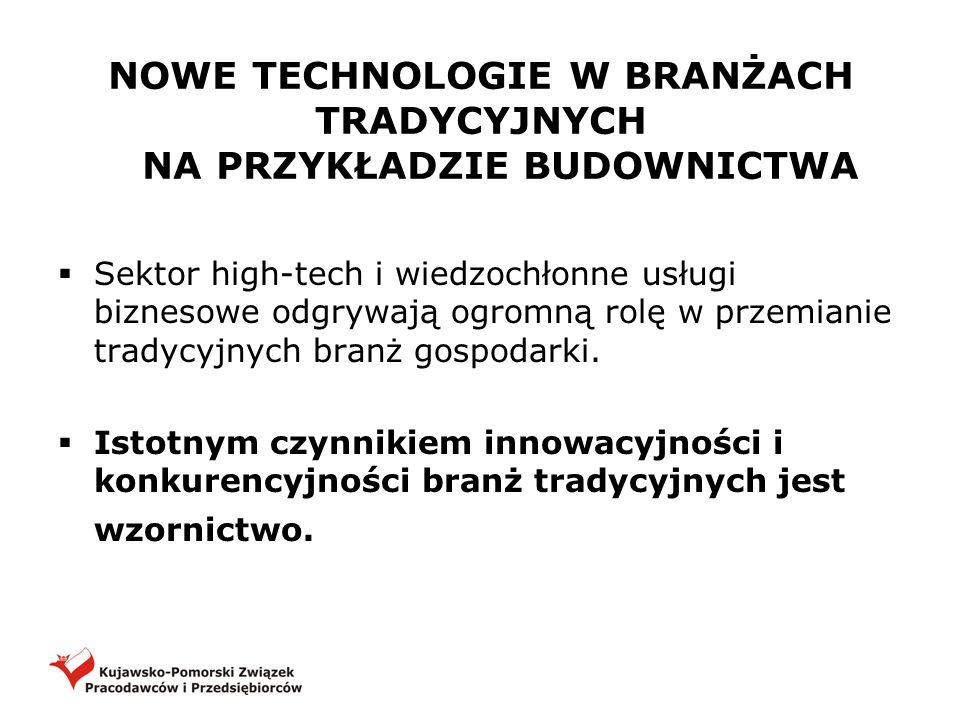 NOWE TECHNOLOGIE W BRANŻACH TRADYCYJNYCH NA PRZYKŁADZIE BUDOWNICTWA Sektor high-tech i wiedzochłonne usługi biznesowe odgrywają ogromną rolę w przemia