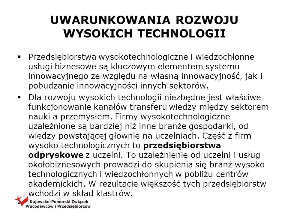 UWARUNKOWANIA ROZWOJU WYSOKICH TECHNOLOGII Przedsiębiorstwa wysokotechnologiczne i wiedzochłonne usługi biznesowe są kluczowym elementem systemu innow