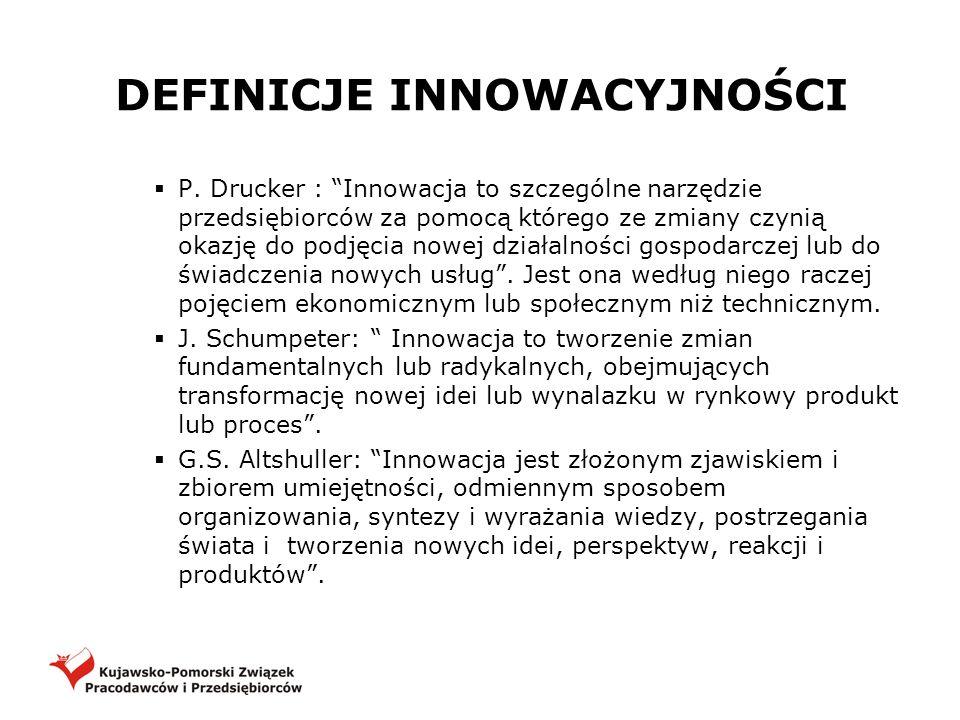 DEFINICJE INNOWACYJNOŚCI P. Drucker : Innowacja to szczególne narzędzie przedsiębiorców za pomocą którego ze zmiany czynią okazję do podjęcia nowej dz
