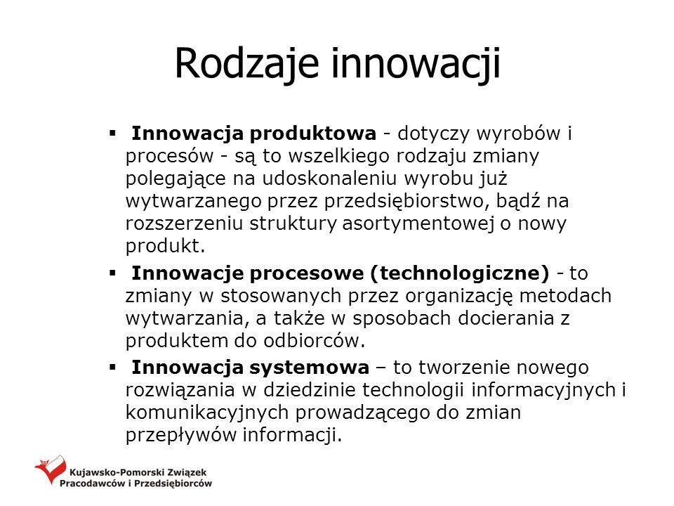 Rodzaje innowacji Innowacja produktowa - dotyczy wyrobów i procesów - są to wszelkiego rodzaju zmiany polegające na udoskonaleniu wyrobu już wytwarzan