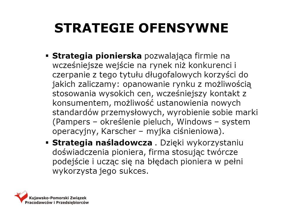 STRATEGIE OFENSYWNE Strategia pionierska pozwalająca firmie na wcześniejsze wejście na rynek niż konkurenci i czerpanie z tego tytułu długofalowych ko