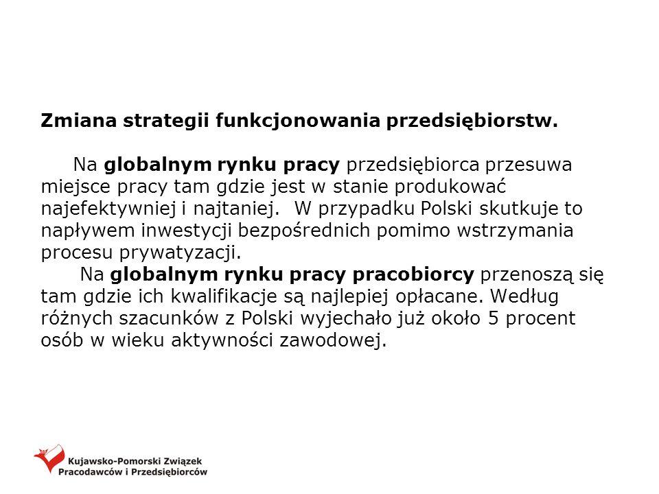 Zmiana strategii funkcjonowania przedsiębiorstw. Na globalnym rynku pracy przedsiębiorca przesuwa miejsce pracy tam gdzie jest w stanie produkować naj