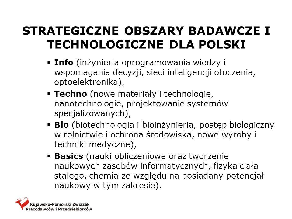 STRATEGICZNE OBSZARY BADAWCZE I TECHNOLOGICZNE DLA POLSKI Info (inżynieria oprogramowania wiedzy i wspomagania decyzji, sieci inteligencji otoczenia,