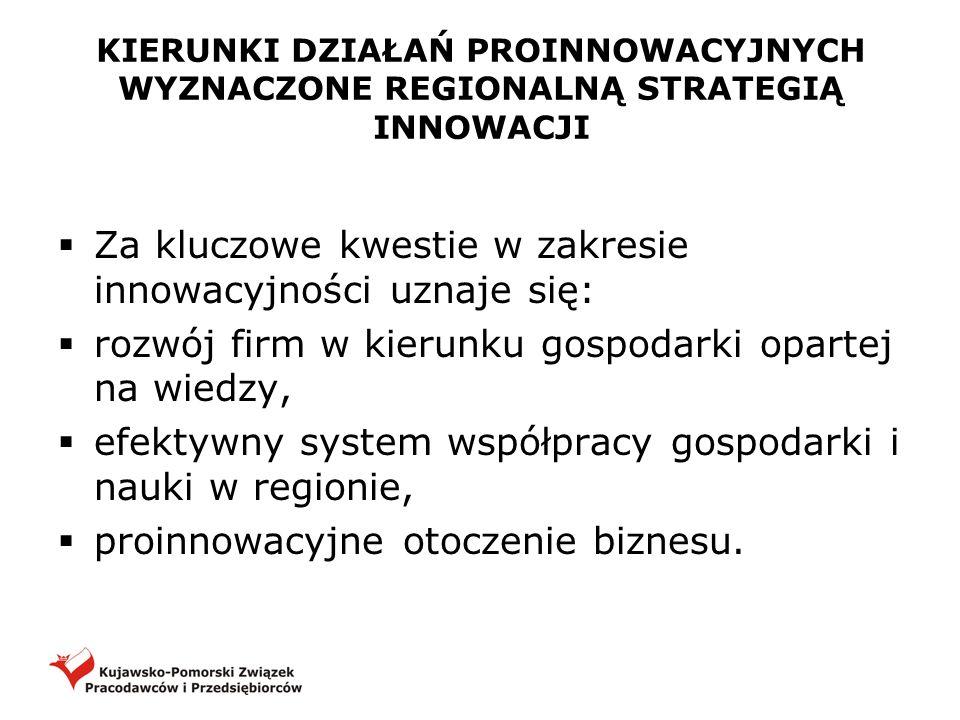 KIERUNKI DZIAŁAŃ PROINNOWACYJNYCH WYZNACZONE REGIONALNĄ STRATEGIĄ INNOWACJI Za kluczowe kwestie w zakresie innowacyjności uznaje się: rozwój firm w ki