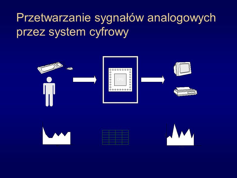 Przetwarzanie sygnałów analogowych przez system cyfrowy