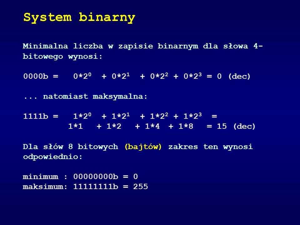 System binarny Minimalna liczba w zapisie binarnym dla słowa 4- bitowego wynosi: 0000b = 0*2 0 + 0*2 1 + 0*2 2 + 0*2 3 = 0 (dec)... natomiast maksymal
