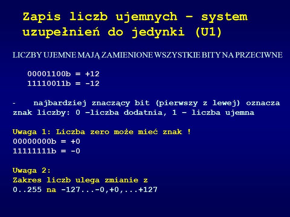 LICZBY UJEMNE MAJĄ ZAMIENIONE WSZYSTKIE BITY NA PRZECIWNE 00001100b = +12 11110011b = -12 - najbardziej znaczący bit (pierwszy z lewej) oznacza znak l