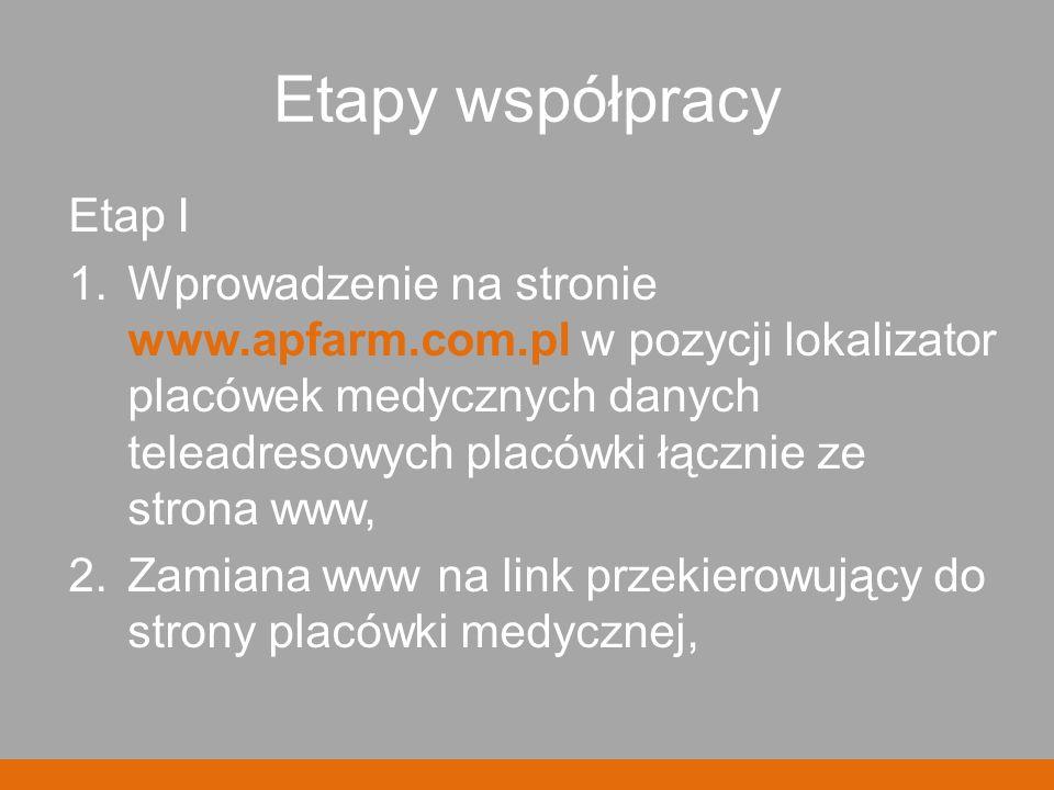 Etapy współpracy Etap I 1.Wprowadzenie na stronie www.apfarm.com.pl w pozycji lokalizator placówek medycznych danych teleadresowych placówki łącznie ze strona www, 2.Zamiana www na link przekierowujący do strony placówki medycznej,