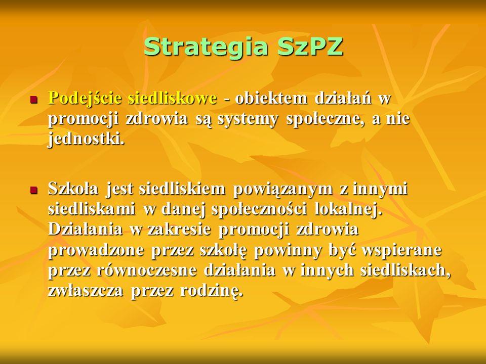 Strategia SzPZ Podejście siedliskowe - obiektem działań w promocji zdrowia są systemy społeczne, a nie jednostki. Podejście siedliskowe - obiektem dzi