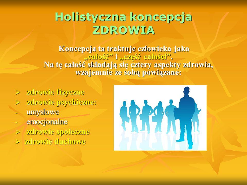 Holistyczna koncepcja ZDROWIA Koncepcja ta traktuje człowieka jako całość i część całości. Na tę całość składają się cztery aspekty zdrowia, wzajemnie