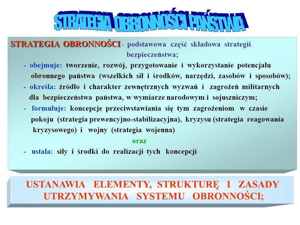 STRATEGIA OBRONNOŚCI STRATEGIA OBRONNOŚCI - podstawowa część składowa strategii bezpieczeństwa; - obejmuje: tworzenie, rozwój, przygotowanie i wykorzy