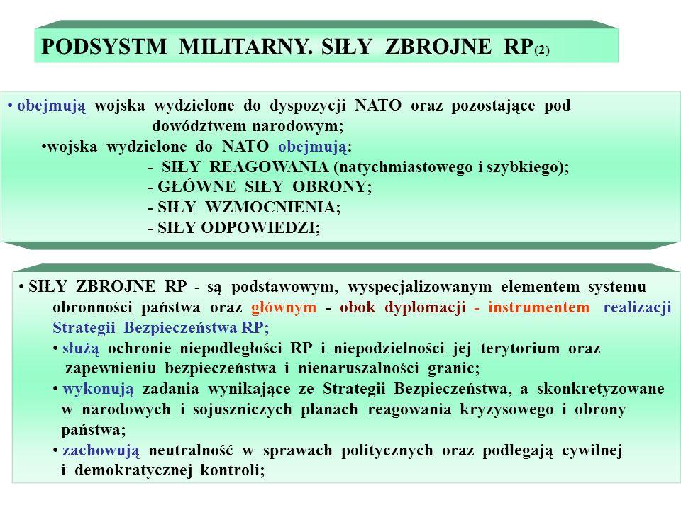PODSYSTM MILITARNY. SIŁY ZBROJNE RP (2) obejmują wojska wydzielone do dyspozycji NATO oraz pozostające pod dowództwem narodowym; wojska wydzielone do