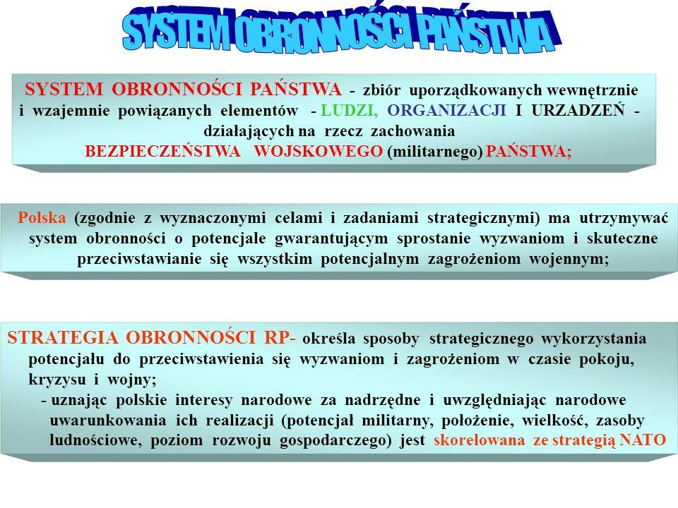 Polska (zgodnie z wyznaczonymi celami i zadaniami strategicznymi) ma utrzymywać system obronności o potencjale gwarantującym sprostanie wyzwaniom i sk