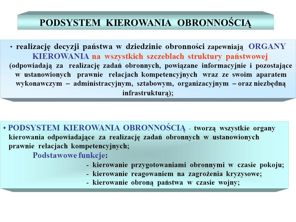 realizację decyzji państwa w dziedzinie obronności zapewniają ORGANY KIEROWANIA na wszystkich szczeblach struktury państwowej (odpowiadają za realizac