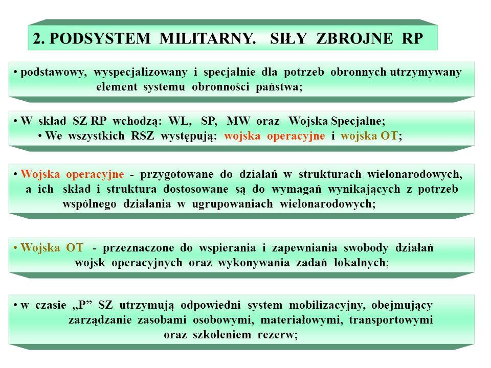 2. PODSYSTEM MILITARNY. SIŁY ZBROJNE RP Wojska OT - przeznaczone do wspierania i zapewniania swobody działań wojsk operacyjnych oraz wykonywania zadań