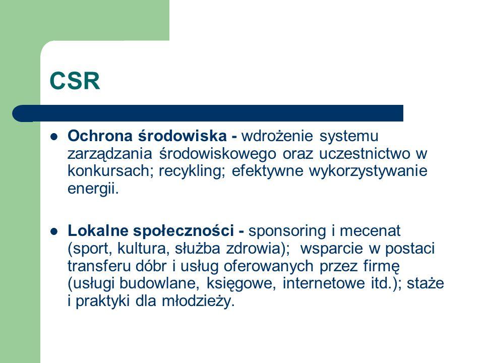 CSR Ochrona środowiska - wdrożenie systemu zarządzania środowiskowego oraz uczestnictwo w konkursach; recykling; efektywne wykorzystywanie energii. Lo