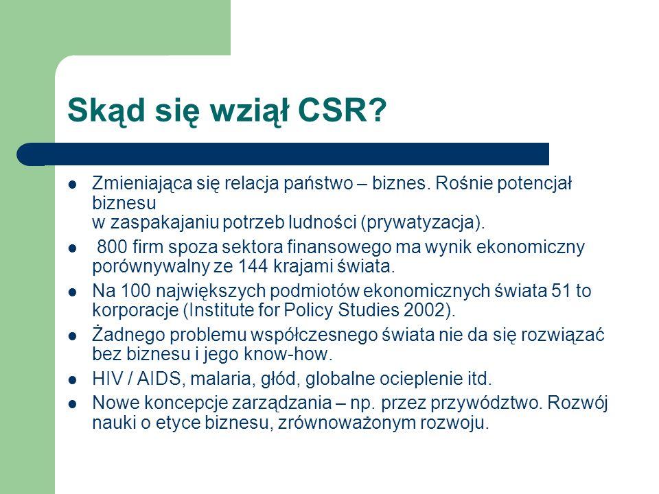 Skąd się wziął CSR? Zmieniająca się relacja państwo – biznes. Rośnie potencjał biznesu w zaspakajaniu potrzeb ludności (prywatyzacja). 800 firm spoza