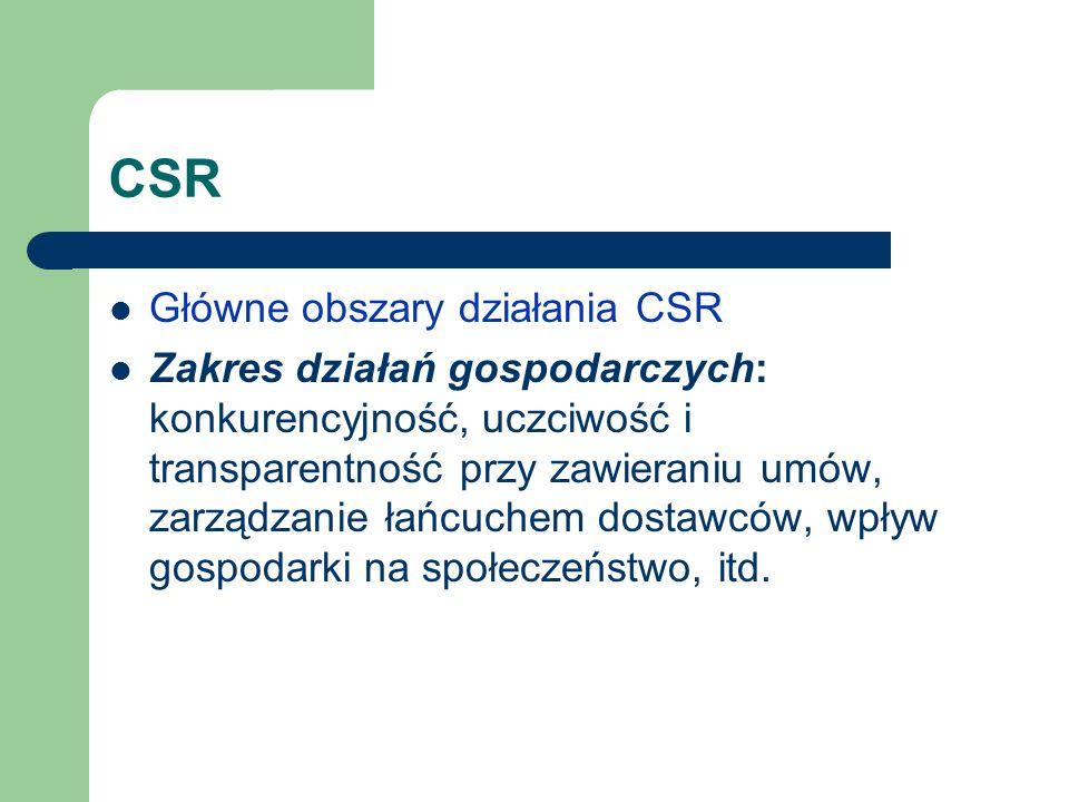 CSR Główne obszary działania CSR Zakres działań gospodarczych: konkurencyjność, uczciwość i transparentność przy zawieraniu umów, zarządzanie łańcuche