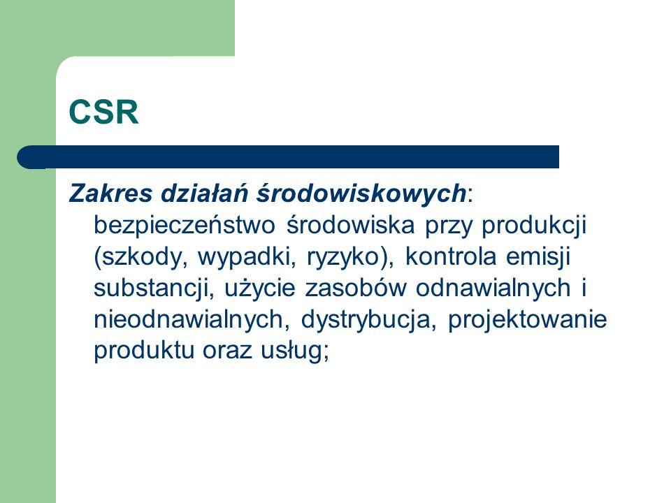 CSR Zakres działań społecznych: wewnętrzny postęp społeczny (w zakresie praw człowieka i praw pracowniczych, zabezpieczenie emerytalne, bezpieczeństwo i ochrony pracowników, poszanowania standardów pracy, oraz równości szans), zewnętrzny postęp społeczny (potrzeby korporacji i społeczności oraz ich percepcja, inicjatyw sąsiedzkich);